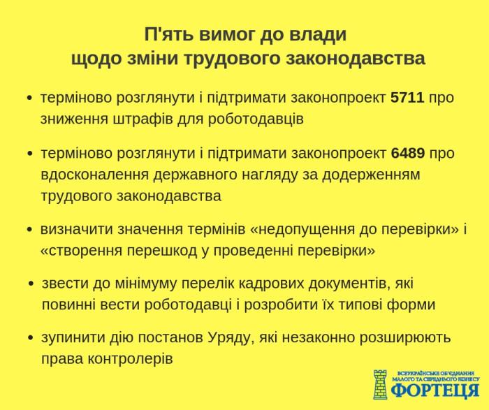 резолюція_трудове законодавство